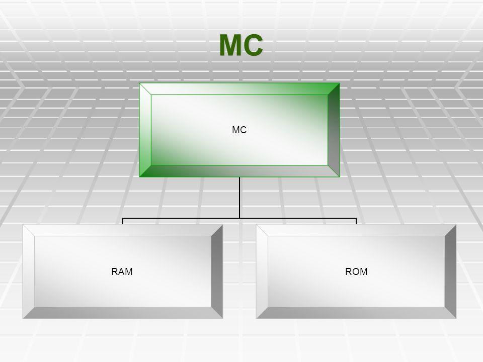 MC MC RAMROM
