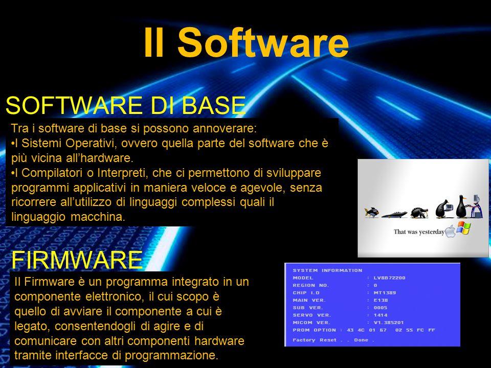 Il Firmware è un programma integrato in un componente elettronico, il cui scopo è quello di avviare il componente a cui è legato, consentendogli di ag