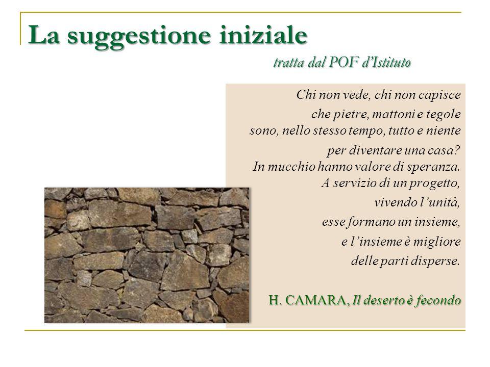 La suggestione iniziale tratta dal POF d'Istituto Chi non vede, chi non capisce che pietre, mattoni e tegole sono, nello stesso tempo, tutto e niente