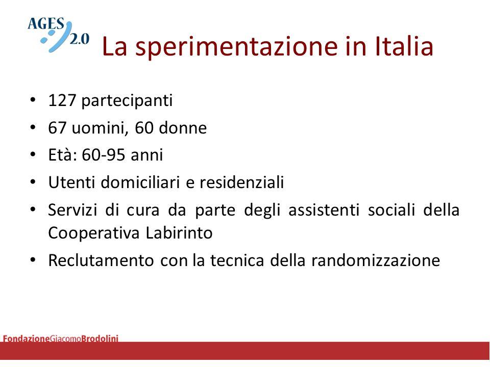 La sperimentazione in Italia 127 partecipanti 67 uomini, 60 donne Età: 60-95 anni Utenti domiciliari e residenziali Servizi di cura da parte degli ass
