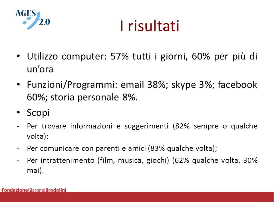 I risultati Utilizzo computer: 57% tutti i giorni, 60% per più di un'ora Funzioni/Programmi: email 38%; skype 3%; facebook 60%; storia personale 8%. S