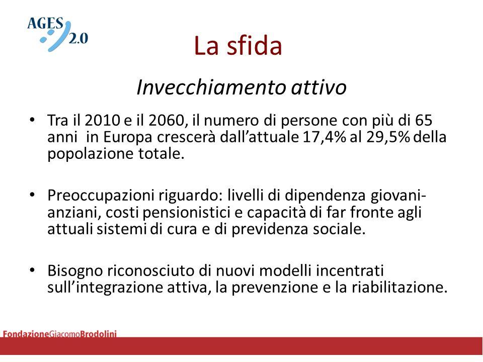 La sfida Invecchiamento attivo Tra il 2010 e il 2060, il numero di persone con più di 65 anni in Europa crescerà dall'attuale 17,4% al 29,5% della pop