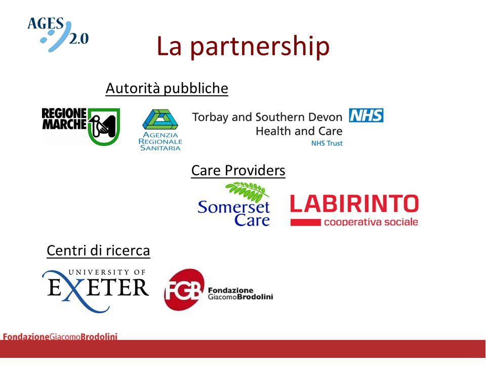 La partnership Autorità pubbliche Care Providers Centri di ricerca