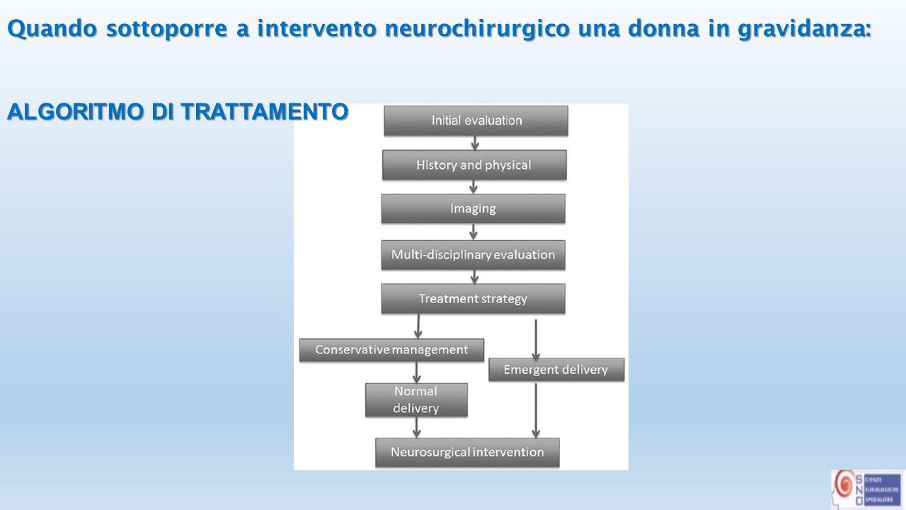 ALGORITMO DI TRATTAMENTO Quando sottoporre a intervento neurochirurgico una donna in gravidanza: