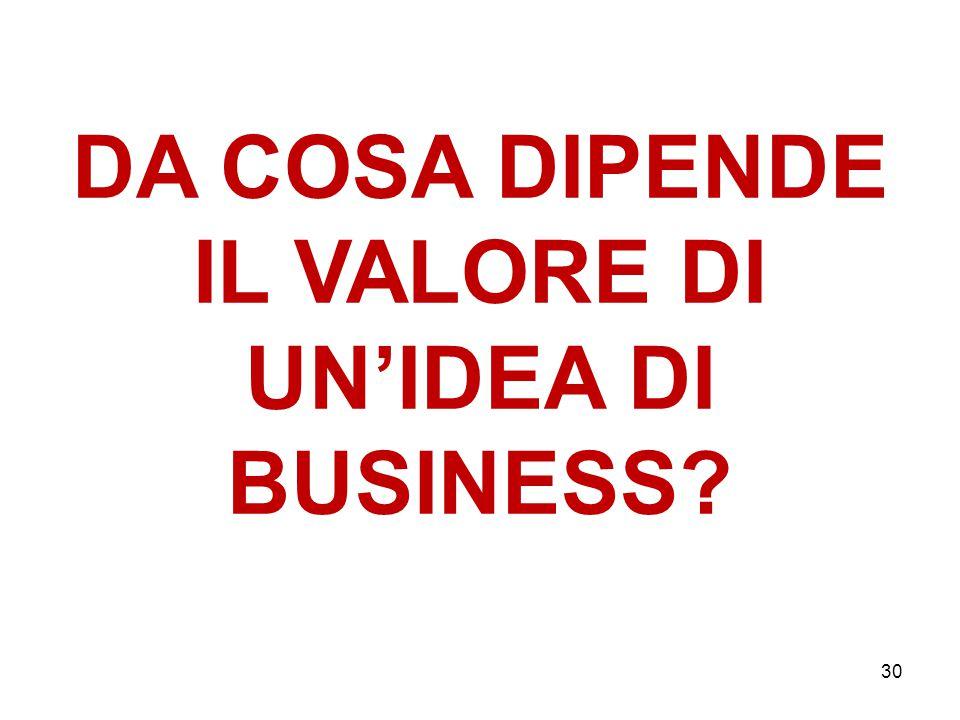 30 DA COSA DIPENDE IL VALORE DI UN'IDEA DI BUSINESS