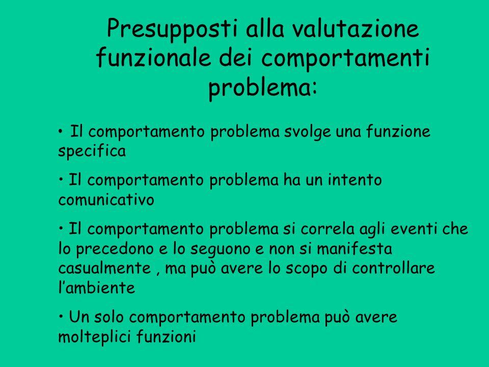 Presupposti alla valutazione funzionale dei comportamenti problema: Il comportamento problema svolge una funzione specifica Il comportamento problema