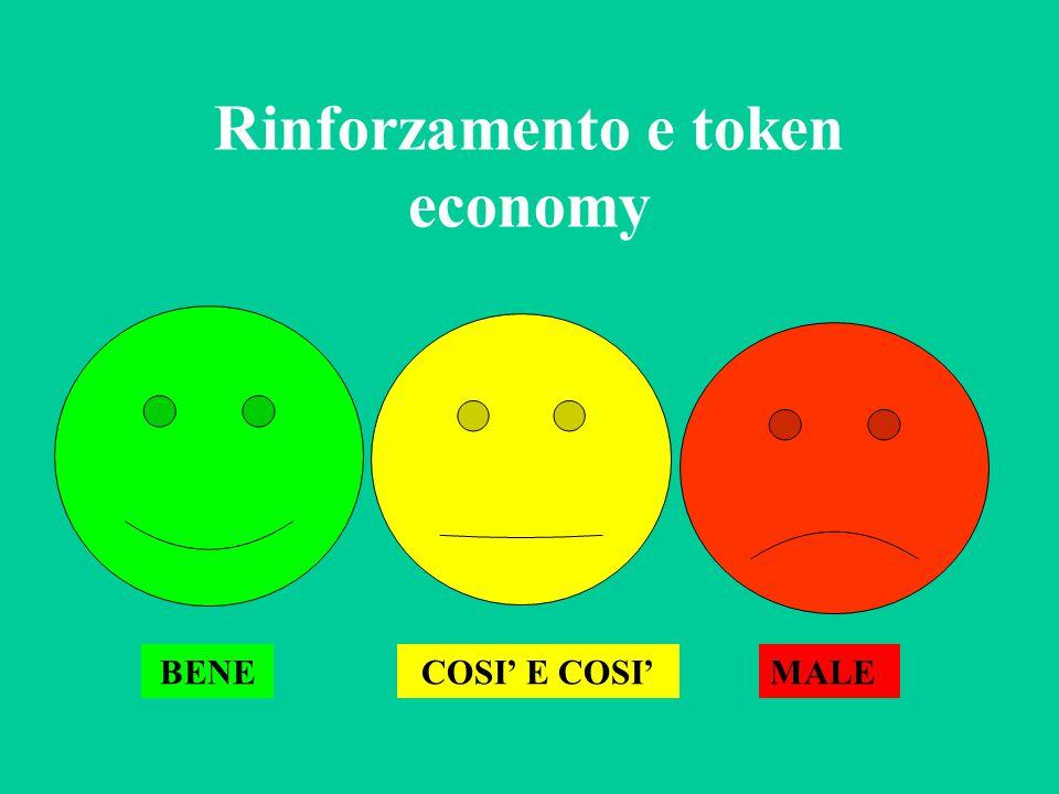 Rinforzamento e token economy BENECOSI' E COSI'MALE