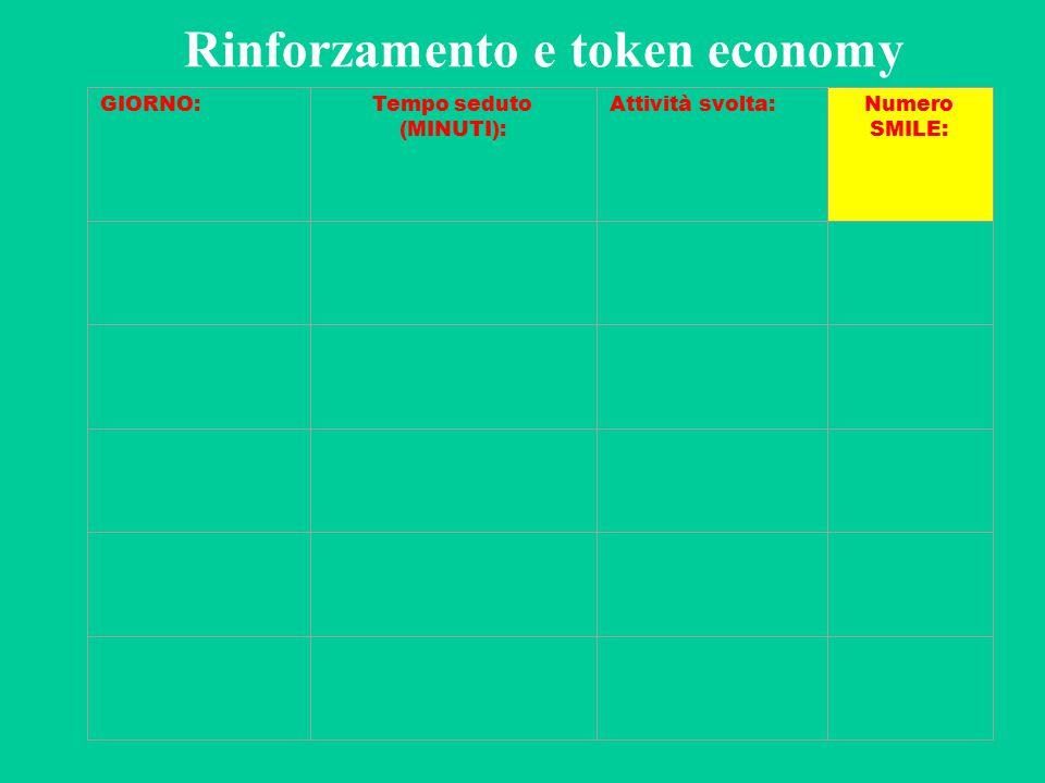 Rinforzamento e token economy GIORNO:Tempo seduto (MINUTI): Attività svolta:Numero SMILE: