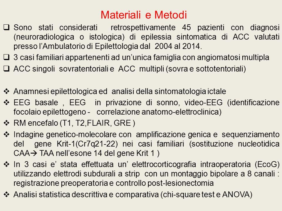 Sede ACC ed outcome Pz Chirurgici Engel 1Engel 2Engel 3 Frontale440 Temporale623 Parietale320 Pz MediciEngel 1Engel 2Engel 3 Frontale421 Temporale127 Parietale111