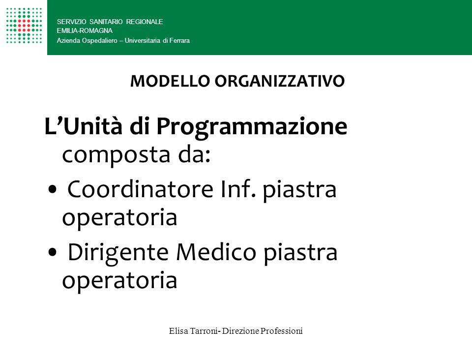 Elisa Tarroni- Direzione Professioni MODELLO ORGANIZZATIVO SERVIZIO SANITARIO REGIONALE EMILIA-ROMAGNA Azienda Ospedaliero – Universitaria di Ferrara L'Unità di Programmazione composta da: Coordinatore Inf.