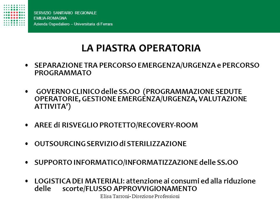 Elisa Tarroni- Direzione Professioni LA PIASTRA OPERATORIA SERVIZIO SANITARIO REGIONALE EMILIA-ROMAGNA Azienda Ospedaliero – Universitaria di Ferrara SEPARAZIONE TRA PERCORSO EMERGENZA/URGENZA e PERCORSO PROGRAMMATO GOVERNO CLINICO delle SS.OO (PROGRAMMAZIONE SEDUTE OPERATORIE, GESTIONE EMERGENZA/URGENZA, VALUTAZIONE ATTIVITA') AREE di RISVEGLIO PROTETTO/RECOVERY-ROOM OUTSOURCING SERVIZIO di STERILIZZAZIONE SUPPORTO INFORMATICO/INFORMATIZZAZIONE delle SS.OO LOGISTICA DEI MATERIALI: attenzione ai consumi ed alla riduzione delle scorte/FLUSSO APPROVVIGIONAMENTO