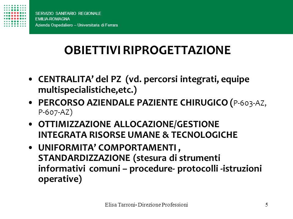 Elisa Tarroni- Direzione Professioni Direzione Generale approva regolamenti e modelli organizzativi relativi alla piastra operatoria Unità di Programmazione Composta da: Coordinatore Inf.
