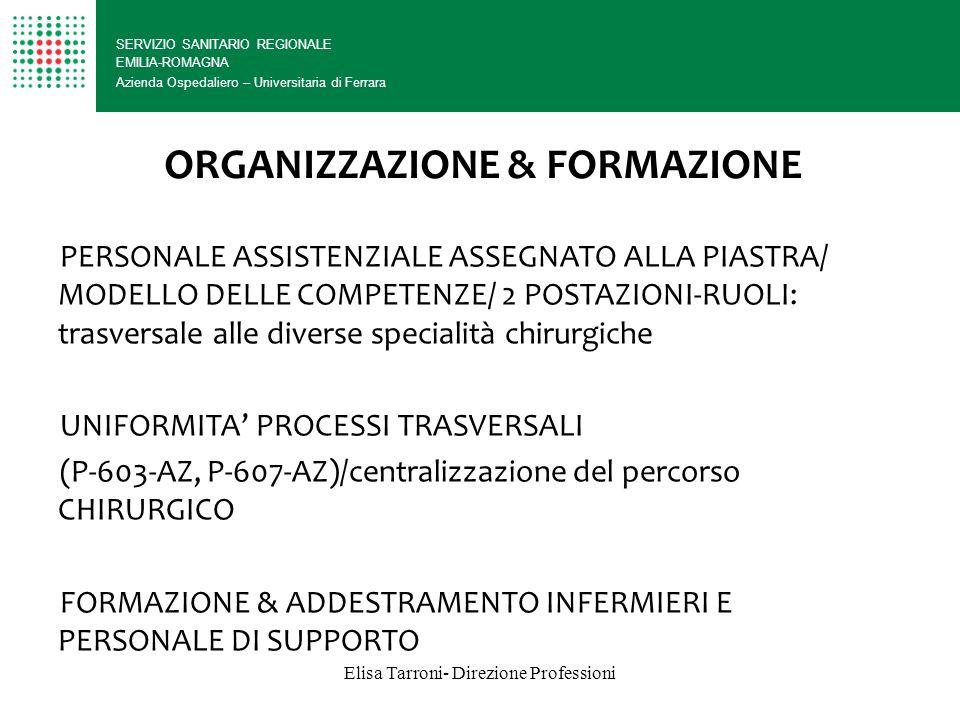 Elisa Tarroni- Direzione Professioni ORGANIZZAZIONE & FORMAZIONE SERVIZIO SANITARIO REGIONALE EMILIA-ROMAGNA Azienda Ospedaliero – Universitaria di Ferrara PERSONALE ASSISTENZIALE ASSEGNATO ALLA PIASTRA/ MODELLO DELLE COMPETENZE/ 2 POSTAZIONI-RUOLI: trasversale alle diverse specialità chirurgiche UNIFORMITA' PROCESSI TRASVERSALI (P-603-AZ, P-607-AZ)/centralizzazione del percorso CHIRURGICO FORMAZIONE & ADDESTRAMENTO INFERMIERI E PERSONALE DI SUPPORTO