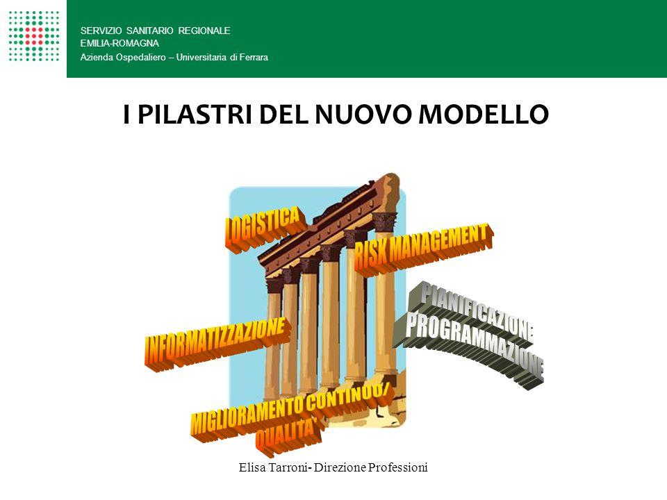 Elisa Tarroni- Direzione Professioni I PILASTRI DEL NUOVO MODELLO SERVIZIO SANITARIO REGIONALE EMILIA-ROMAGNA Azienda Ospedaliero – Universitaria di Ferrara