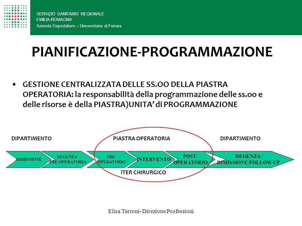 Elisa Tarroni- Direzione Professioni PROGRAMMAZIONE SERVIZIO SANITARIO REGIONALE EMILIA-ROMAGNA Azienda Ospedaliero – Universitaria di Ferrara SETTIMANALE GIORNALIERA 1.