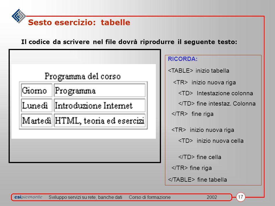 Sviluppo servizi su rete, banche datiCorso di formazione2002 17 Sesto esercizio: tabelle RICORDA: inizio tabella inizio nuova riga Intestazione colonna fine intestaz.