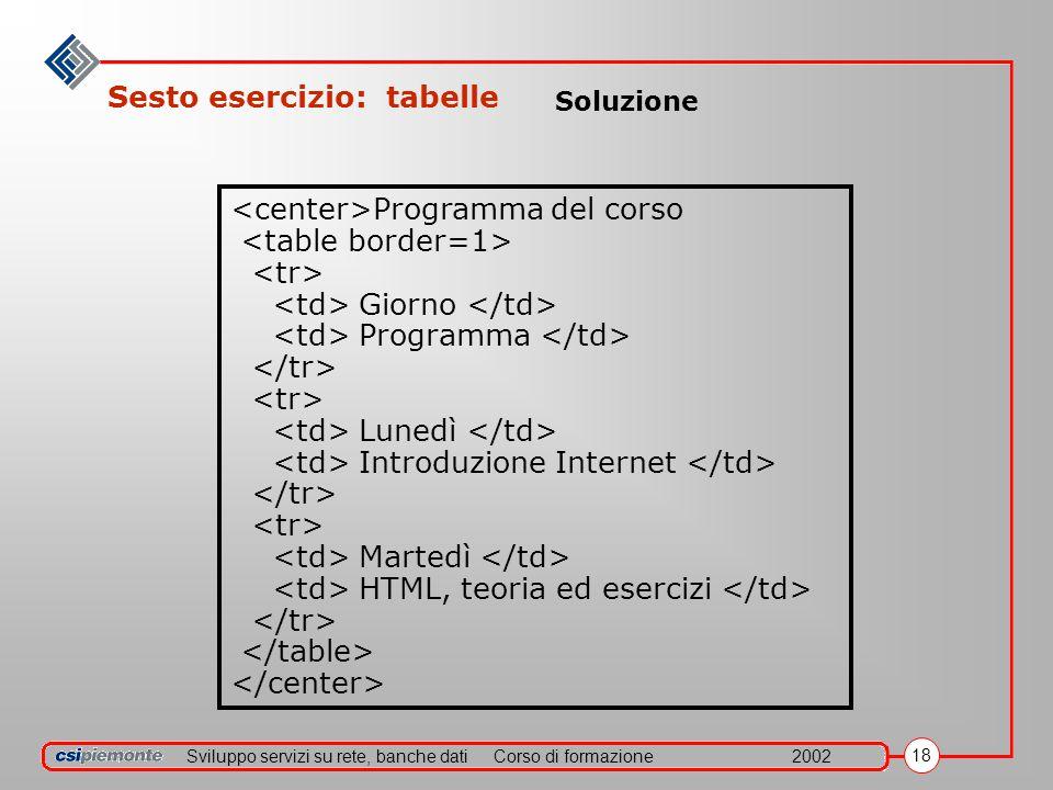 Sviluppo servizi su rete, banche datiCorso di formazione2002 18 Sesto esercizio: tabelle Programma del corso Giorno Programma Lunedì Introduzione Internet Martedì HTML, teoria ed esercizi Soluzione