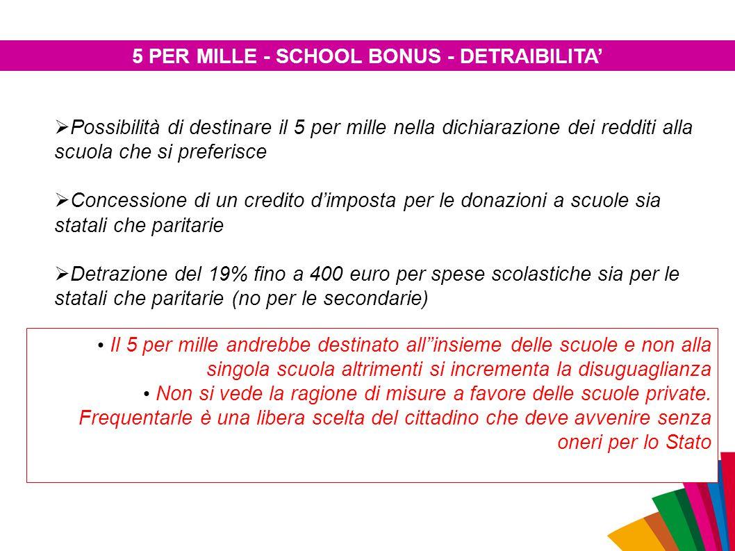 Possibilità di destinare il 5 per mille nella dichiarazione dei redditi alla scuola che si preferisce  Concessione di un credito d'imposta per le d