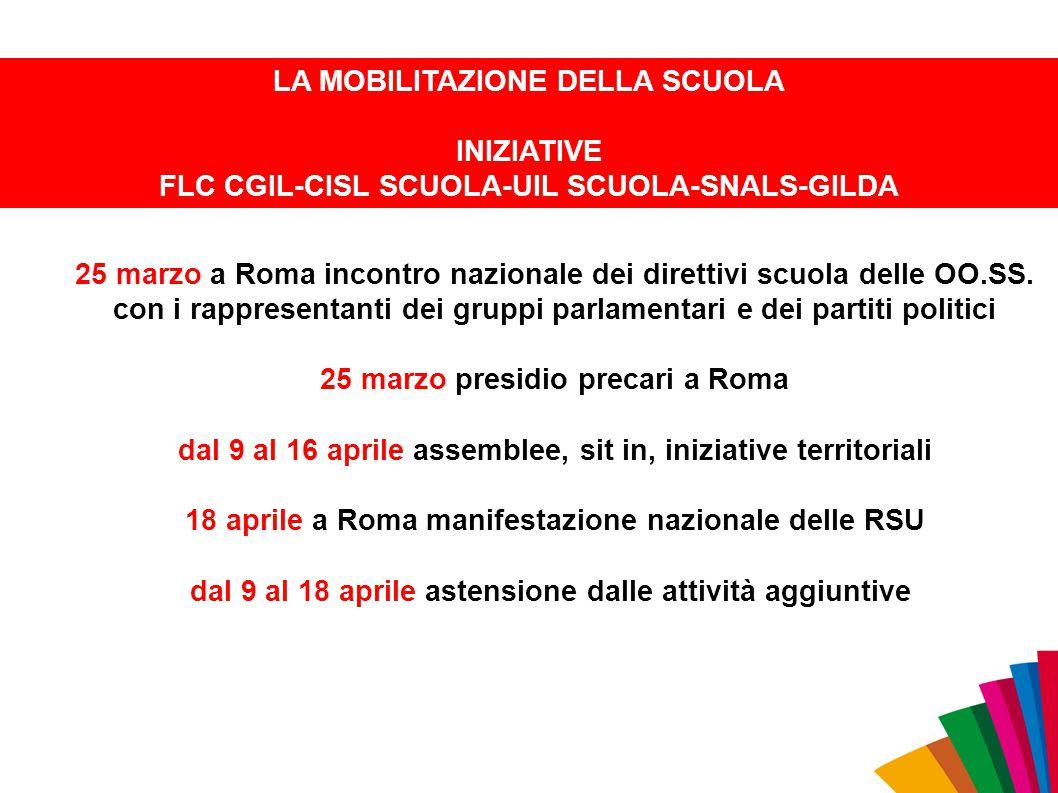 25 marzo a Roma incontro nazionale dei direttivi scuola delle OO.SS. con i rappresentanti dei gruppi parlamentari e dei partiti politici 25 marzo pres