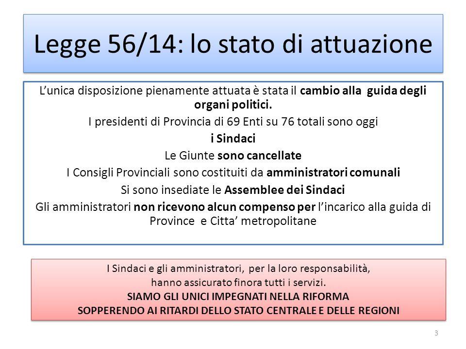 Legge 56/14: lo stato di attuazione L'unica disposizione pienamente attuata è stata il cambio alla guida degli organi politici.