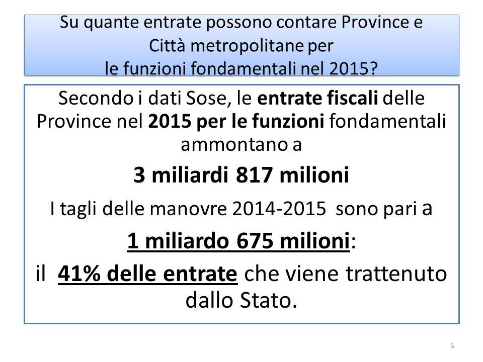 Su quante entrate possono contare Province e Città metropolitane per le funzioni fondamentali nel 2015.