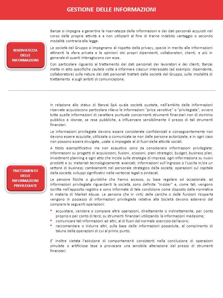 RISERVATEZZA DELLE INFORMAZIONI TRATTAMENTO DELLE INFORMAZIONI PRIVILEGIATE Banzai si impegna a garantire la riservatezza delle informazioni e dei dat