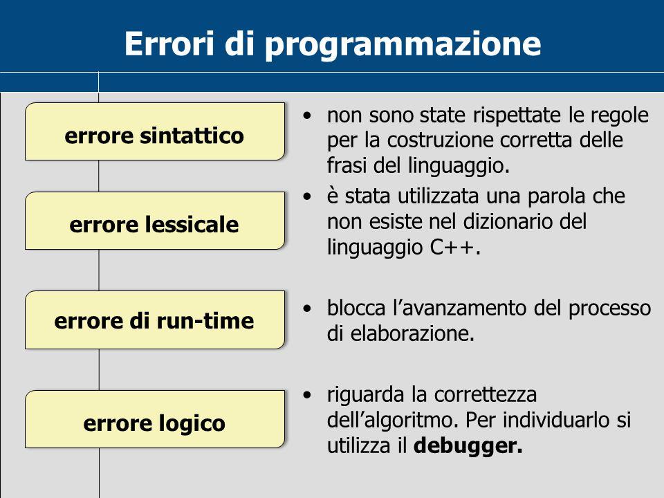 Errori di programmazione non sono state rispettate le regole per la costruzione corretta delle frasi del linguaggio. è stata utilizzata una parola che