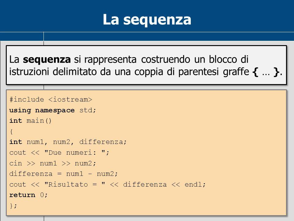La sequenza La sequenza si rappresenta costruendo un blocco di istruzioni delimitato da una coppia di parentesi graffe { … }. #include using namespace