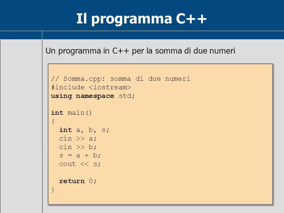 Input e output standard cin>> indica la lettura dei dati (input) s = a + b specifica che il risultato deve essere assegnato alla variabile s cout<< ordina la visualizzazione del risultato (output) cin >> a; cin >> b; s = a + b; cout << s ; cin >> a; cin >> b; s = a + b; cout << s ;