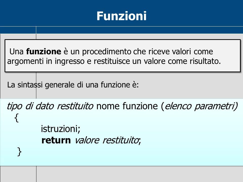 Funzioni La sintassi generale di una funzione è: Una funzione è un procedimento che riceve valori come argomenti in ingresso e restituisce un valore c