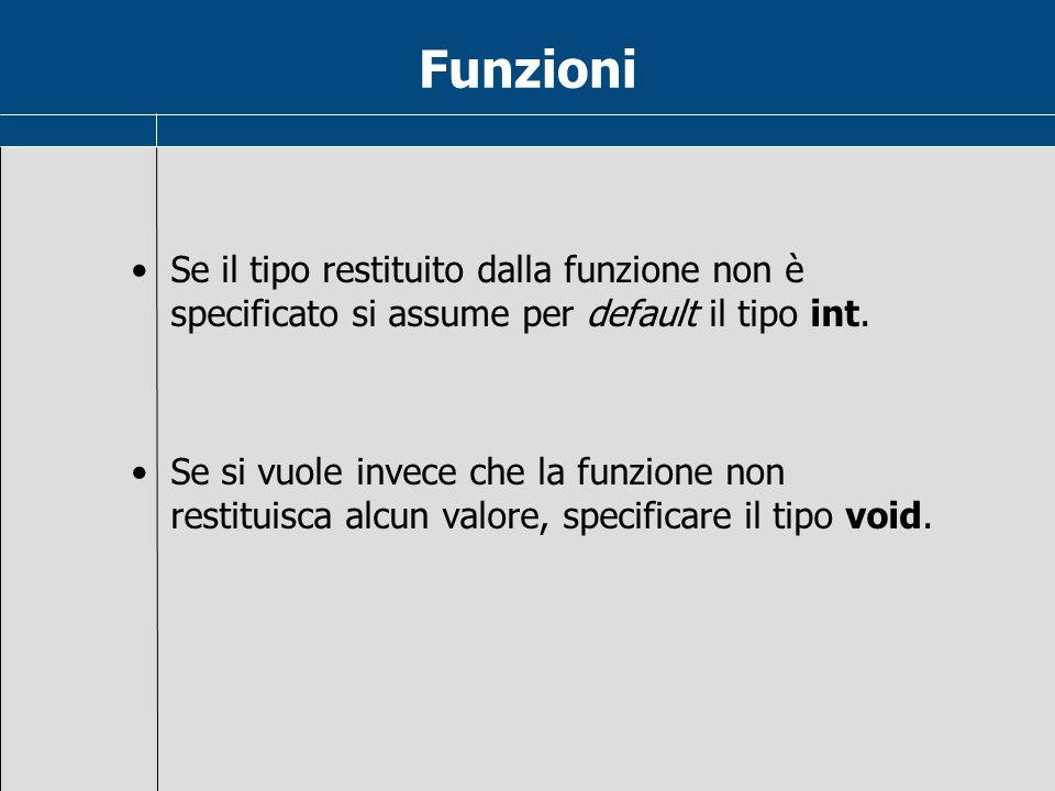 Funzioni Se il tipo restituito dalla funzione non è specificato si assume per default il tipo int. Se si vuole invece che la funzione non restituisca