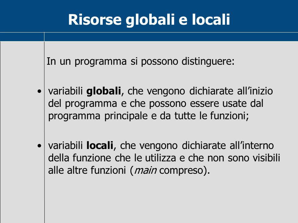 Risorse globali e locali In un programma si possono distinguere: variabili globali, che vengono dichiarate all'inizio del programma e che possono esse
