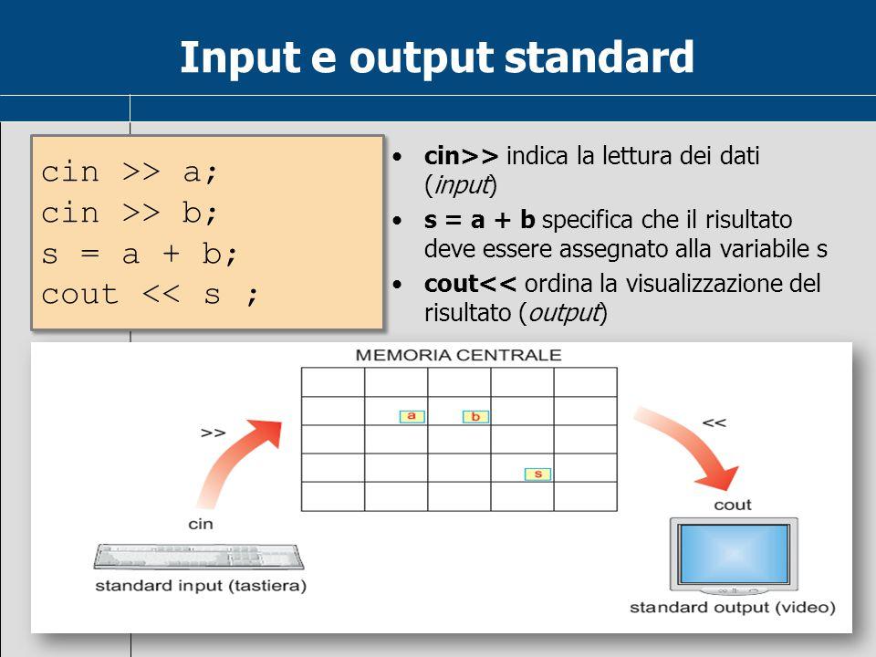 Input e output standard cin>> indica la lettura dei dati (input) s = a + b specifica che il risultato deve essere assegnato alla variabile s cout<< or
