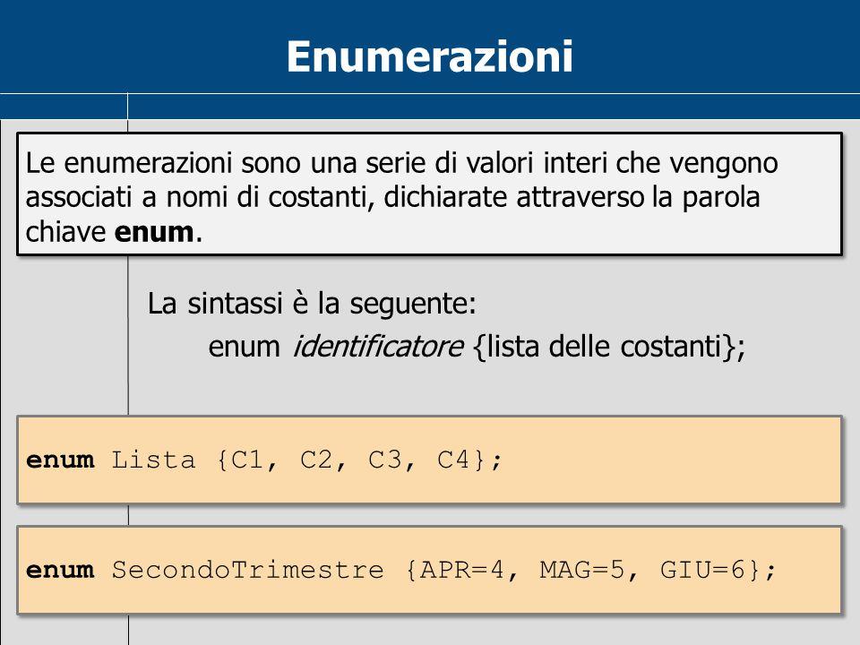 Enumerazioni La sintassi è la seguente: enum identificatore {lista delle costanti}; Le enumerazioni sono una serie di valori interi che vengono associ