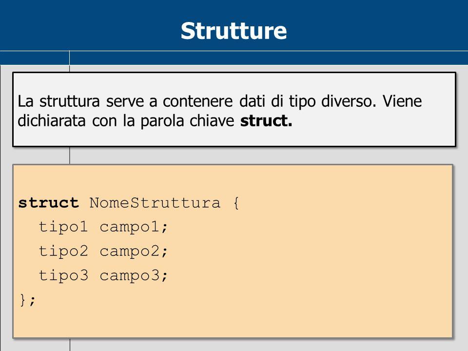 Strutture La struttura serve a contenere dati di tipo diverso. Viene dichiarata con la parola chiave struct. struct NomeStruttura { tipo1 campo1; tipo