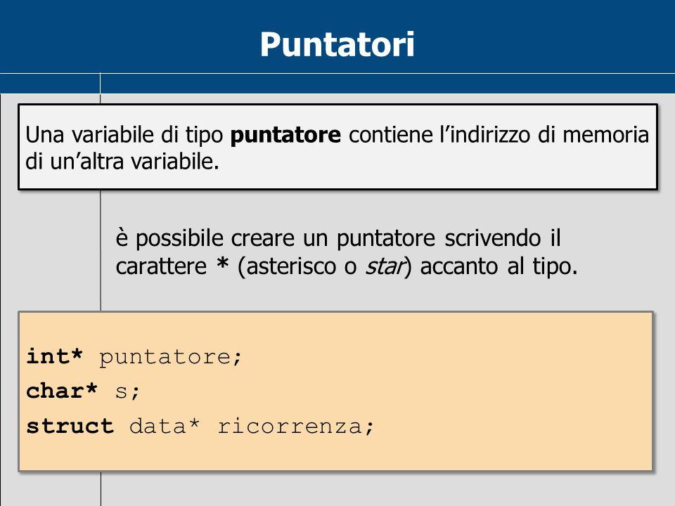 Puntatori è possibile creare un puntatore scrivendo il carattere * (asterisco o star) accanto al tipo. Una variabile di tipo puntatore contiene l'indi