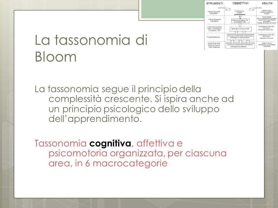 La tassonomia di Bloom La tassonomia segue il principio della complessità crescente. Si ispira anche ad un principio psicologico dello sviluppo dell'a