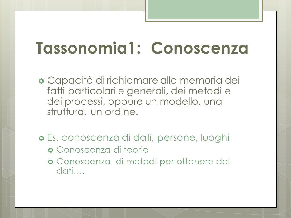 Tassonomia1: Conoscenza  Capacità di richiamare alla memoria dei fatti particolari e generali, dei metodi e dei processi, oppure un modello, una stru