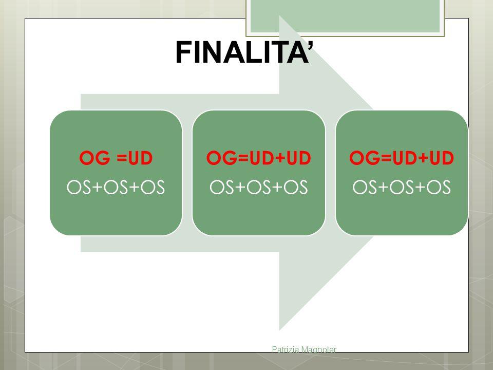 OG =UD OS+OS+OS OG=UD+UD OS+OS+OS OG=UD+UD OS+OS+OS Patrizia Magnoler FINALITA'