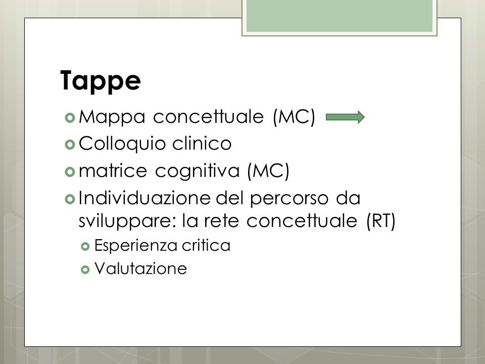  Mappa concettuale (MC)  Colloquio clinico  matrice cognitiva (MC)  Individuazione del percorso da sviluppare: la rete concettuale (RT)  Esperien