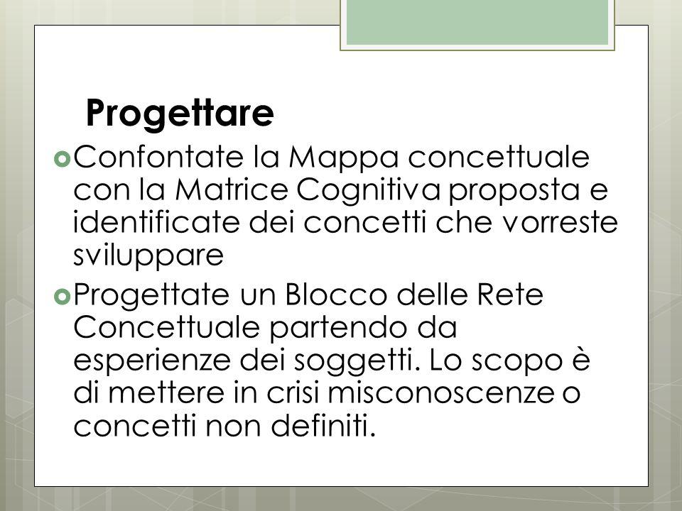  Confontate la Mappa concettuale con la Matrice Cognitiva proposta e identificate dei concetti che vorreste sviluppare  Progettate un Blocco delle R