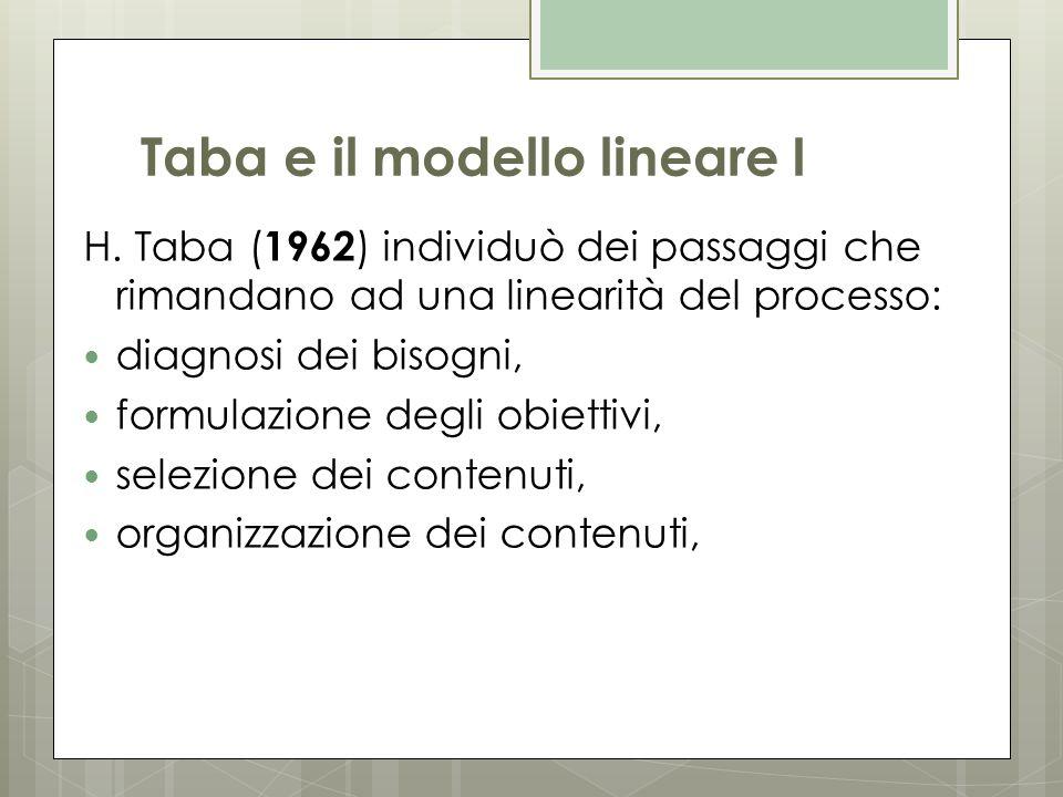 Taba e il modello lineare I H. Taba ( 1962 ) individuò dei passaggi che rimandano ad una linearità del processo: diagnosi dei bisogni, formulazione de