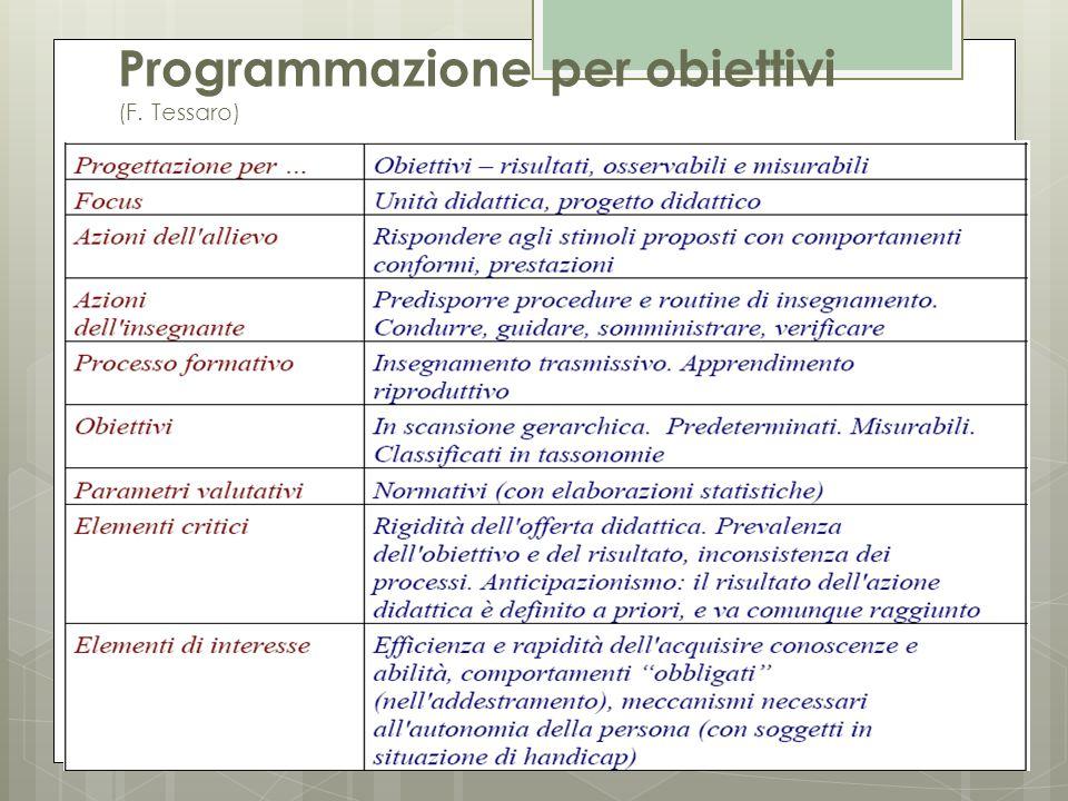 Programmazione per obiettivi (F. Tessaro)