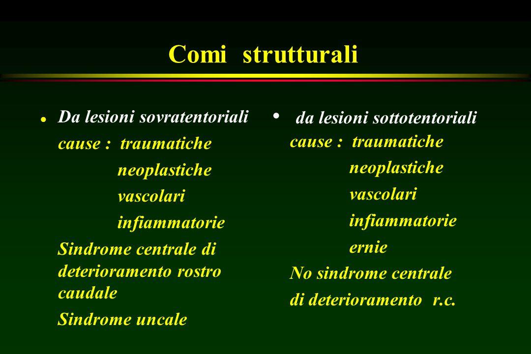 Comi strutturali l Da lesioni sovratentoriali cause : traumatiche neoplastiche vascolari infiammatorie Sindrome centrale di deterioramento rostro caud