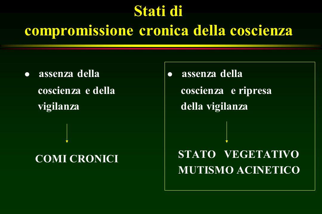 Stati di compromissione cronica della coscienza l assenza della coscienza e della vigilanza COMI CRONICI l assenza della coscienza e ripresa della vig
