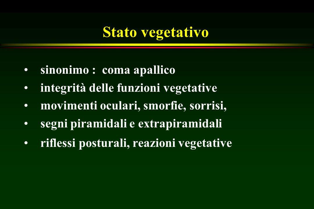 Stato vegetativo sinonimo : coma apallico integrità delle funzioni vegetative movimenti oculari, smorfie, sorrisi, segni piramidali e extrapiramidali