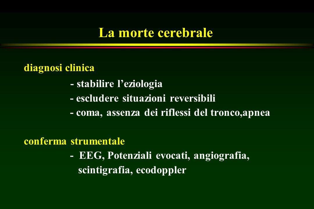 La morte cerebrale diagnosi clinica - stabilire l'eziologia - escludere situazioni reversibili - coma, assenza dei riflessi del tronco,apnea conferma