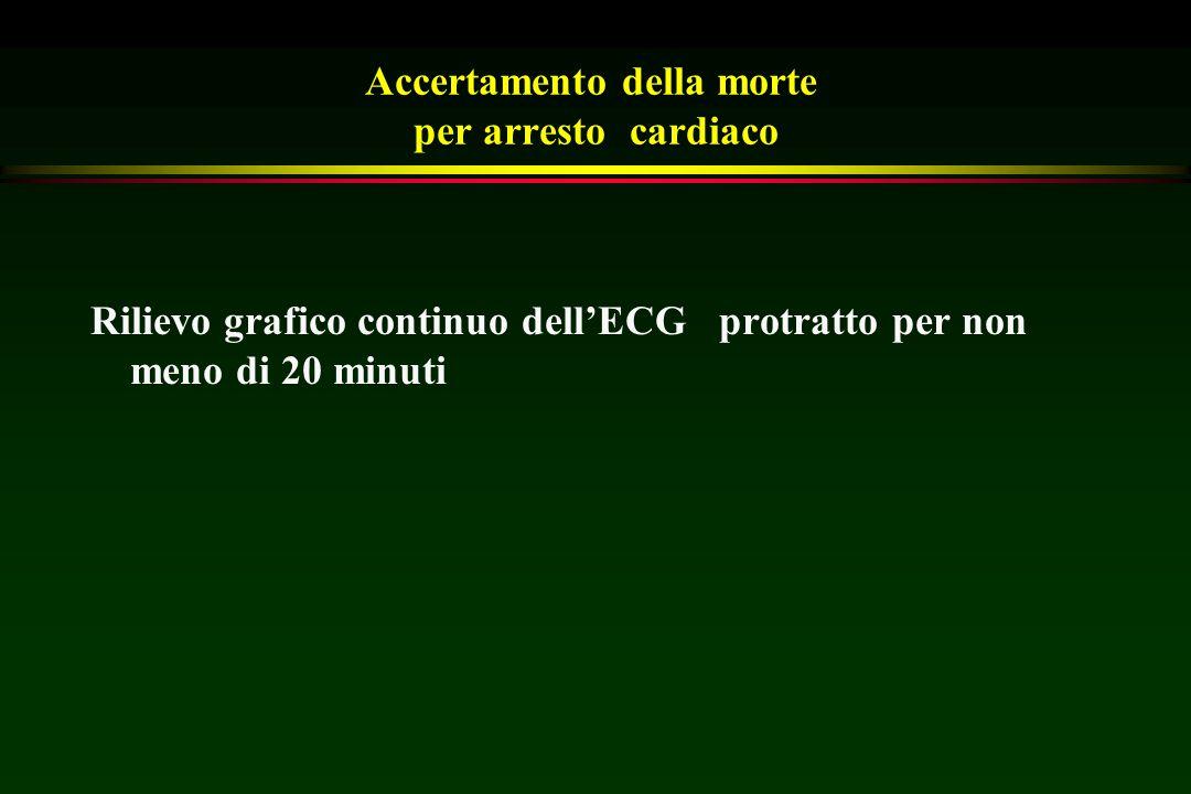 Accertamento della morte per arresto cardiaco Rilievo grafico continuo dell'ECG protratto per non meno di 20 minuti