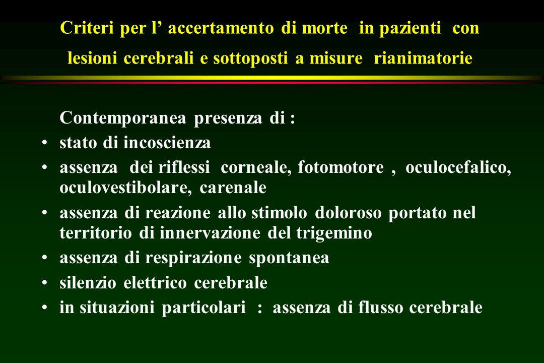 Criteri per l' accertamento di morte in pazienti con lesioni cerebrali e sottoposti a misure rianimatorie Contemporanea presenza di : stato di incosci