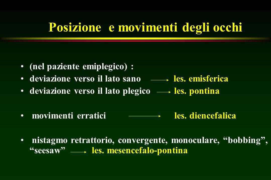 Posizione e movimenti degli occhi (nel paziente emiplegico) : deviazione verso il lato sano les. emisferica deviazione verso il lato plegico les. pont
